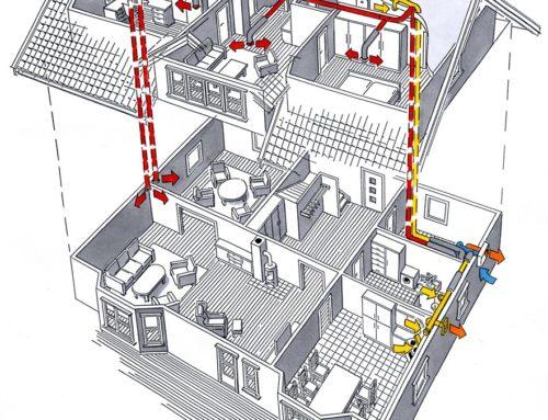Balansert ventilasjon i ulike typer bolig